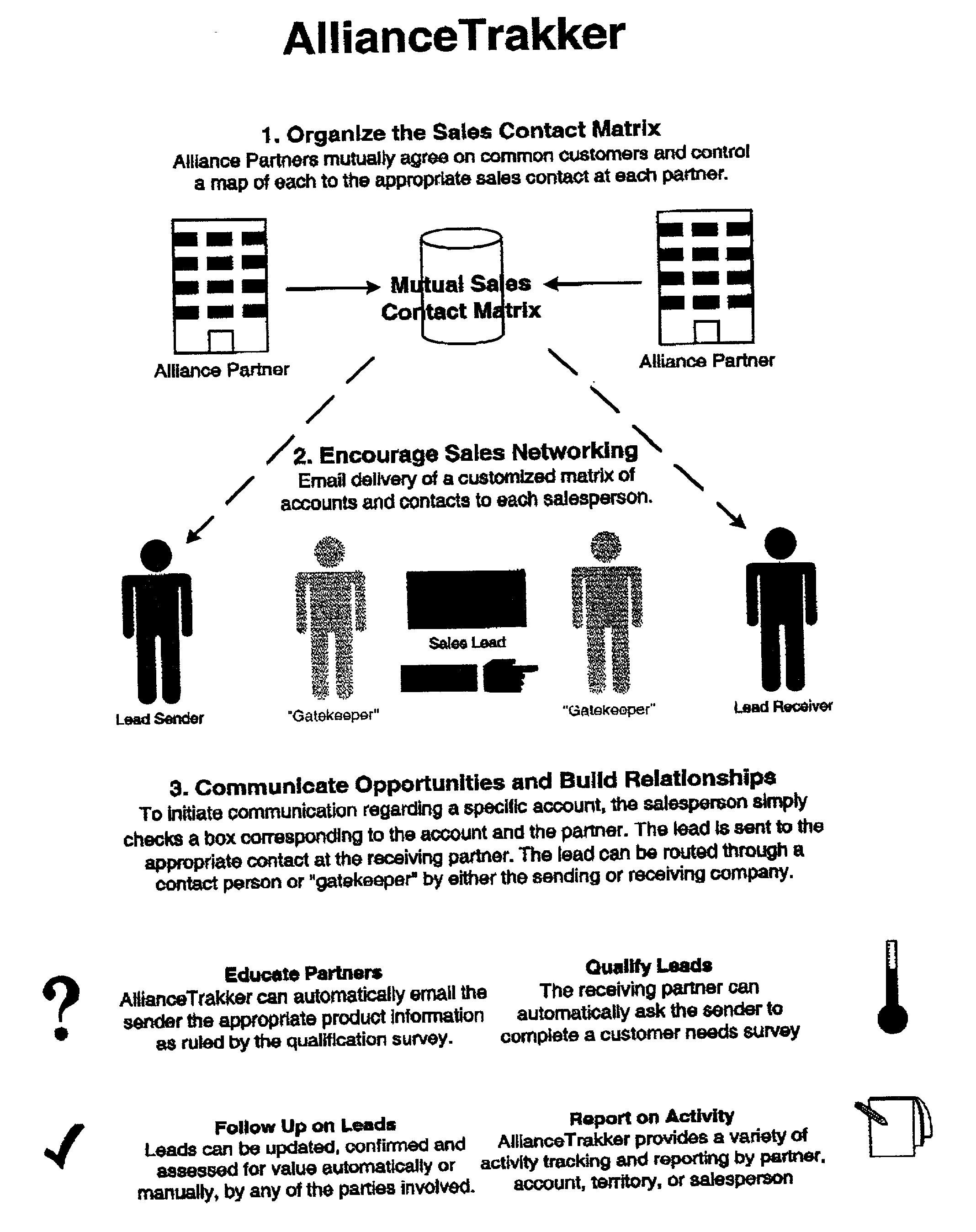 Figure US20020049907A1-20020425-P00001