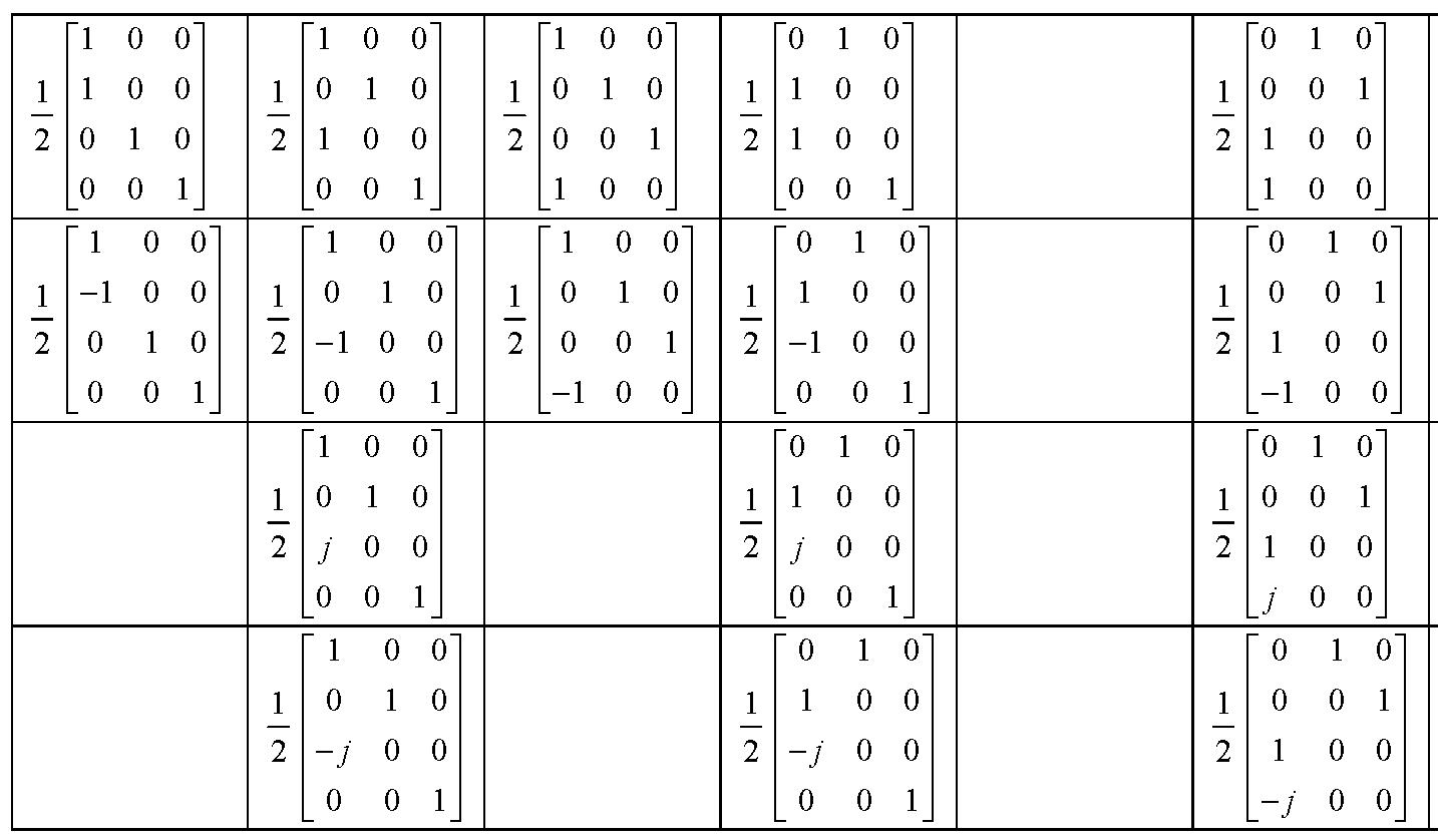 Figure 112010009825391-pat00941