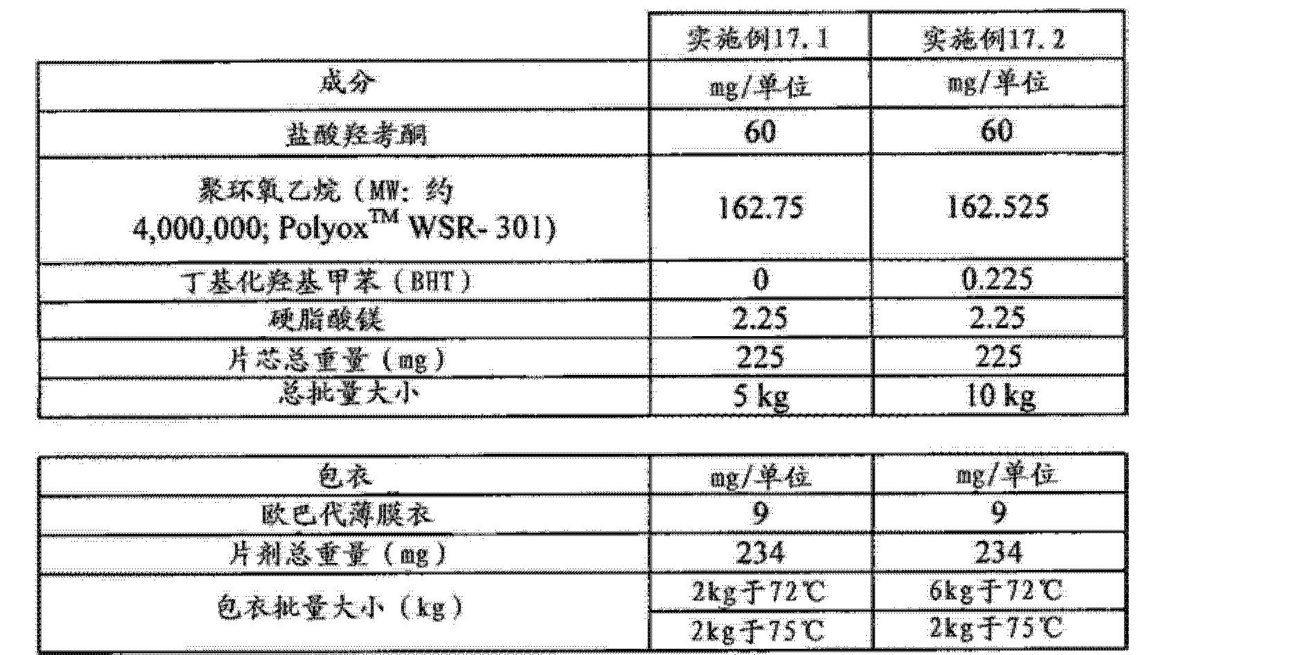 Figure CN102688241AD01102