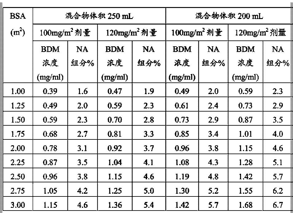 Figure CN104302291AD00161