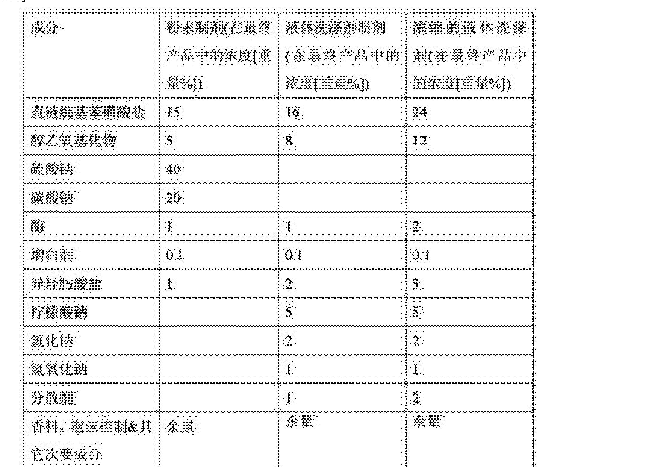Figure CN102257109BD00162