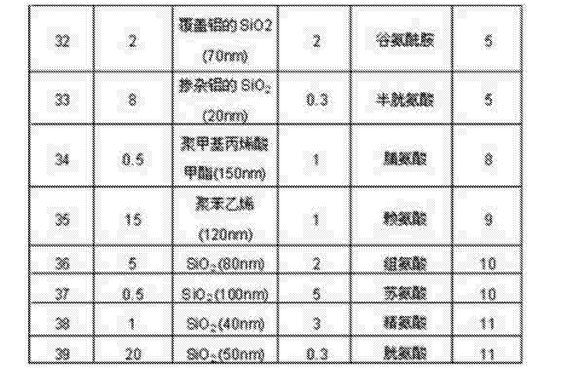 Figure CN102533122BD00081
