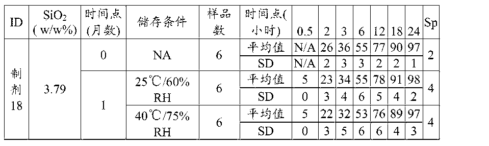 Figure CN105120659AD00873