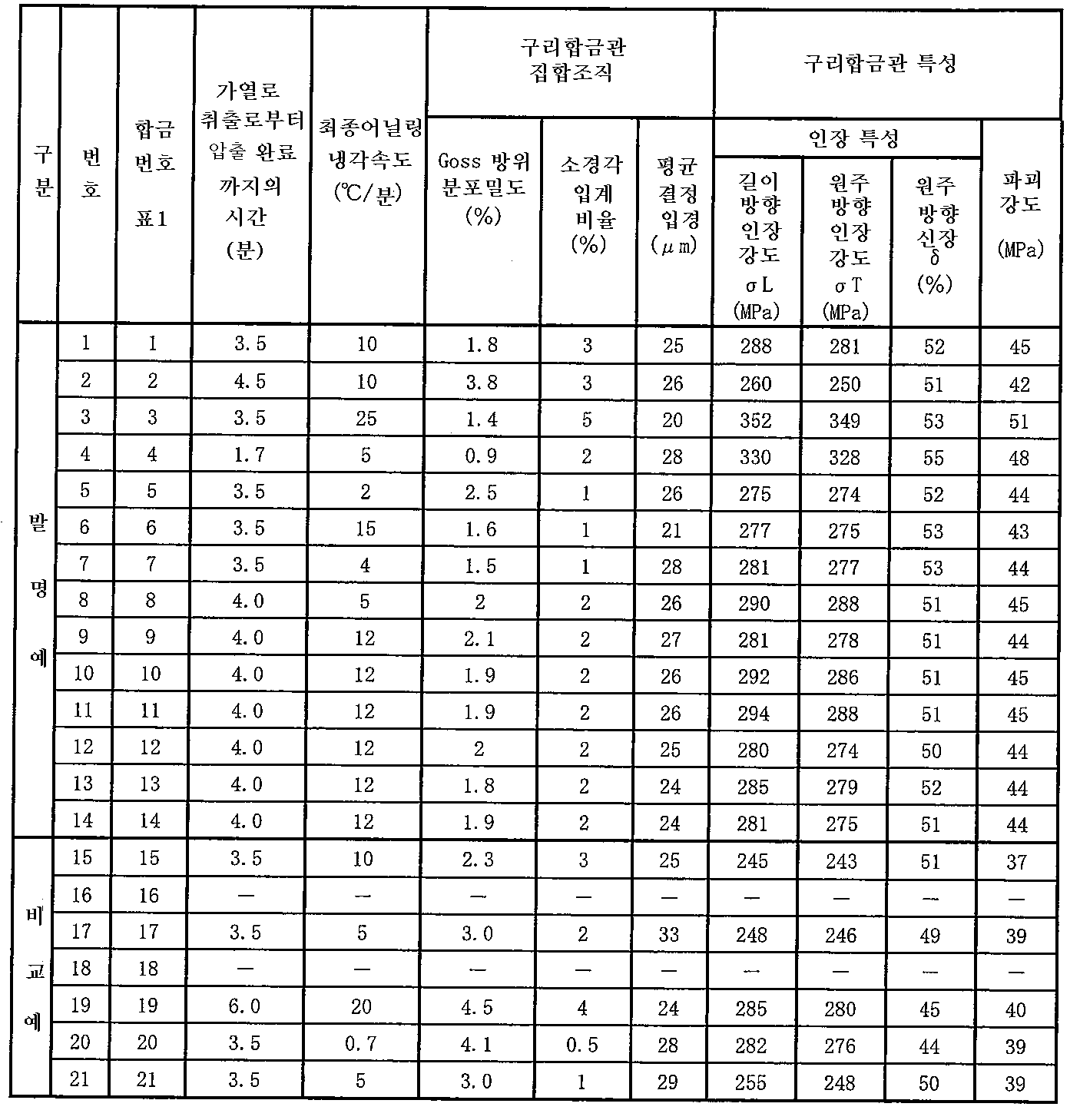 Figure 112008073153911-pat00002