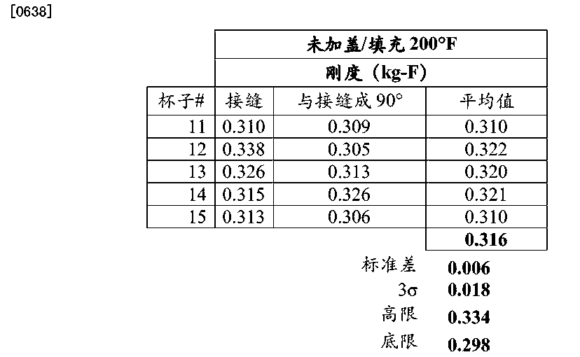 Figure CN104870601AD00622