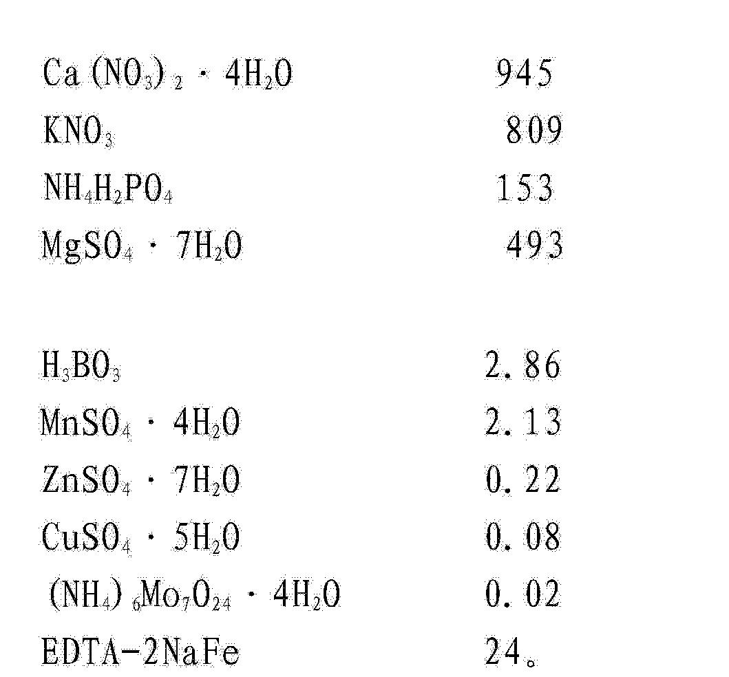 Figure CN104756841AC00031