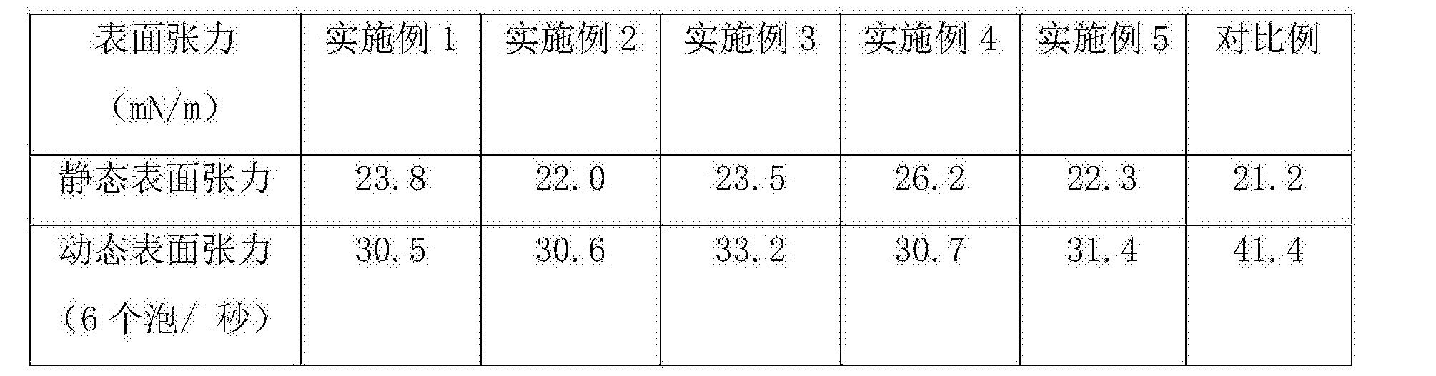 Figure CN108047805AD00081
