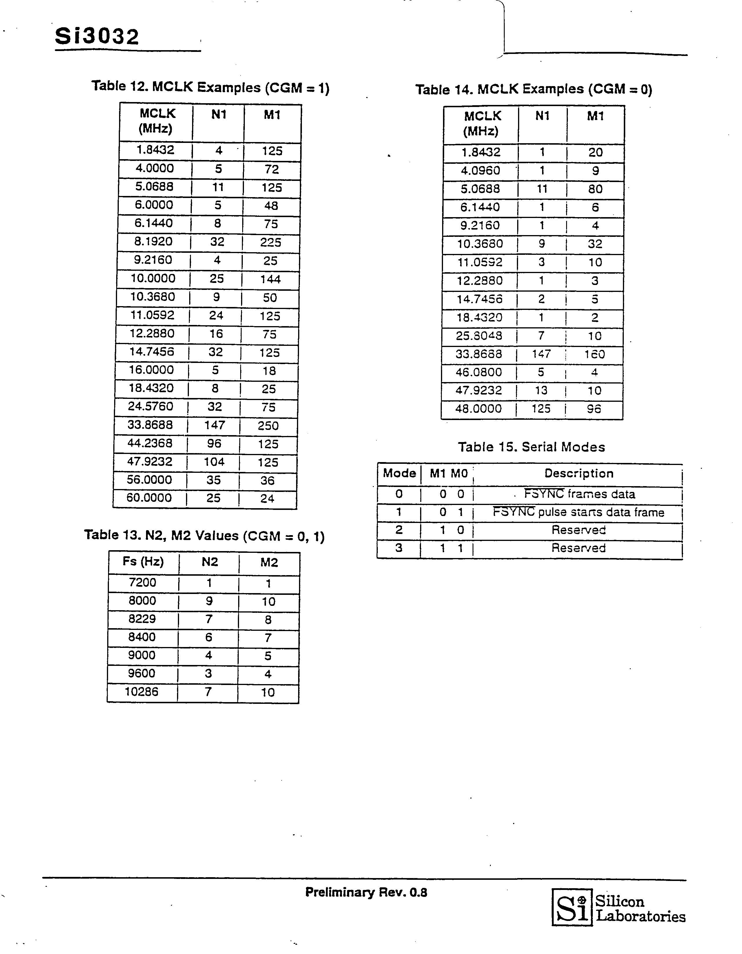 Figure US20060215771A1-20060928-P00016