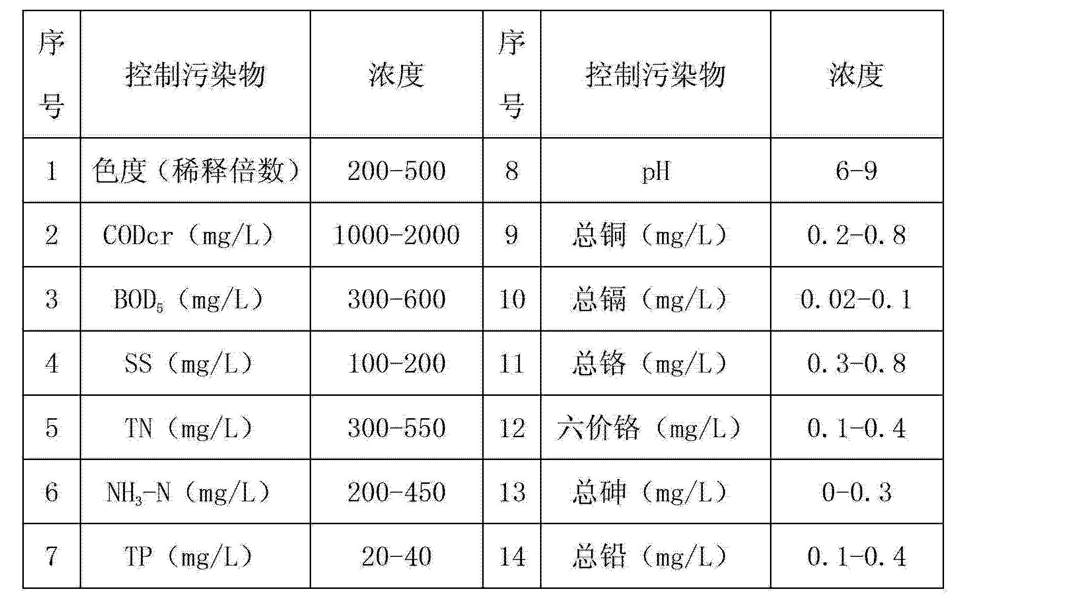 Figure CN103253790AD00061