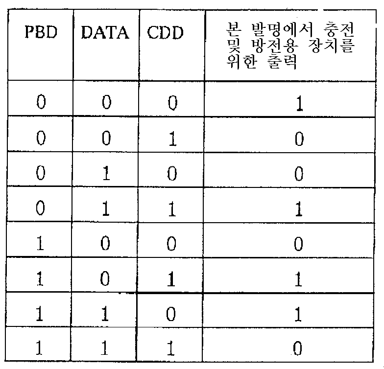 Figure 112000012898114-pat00001
