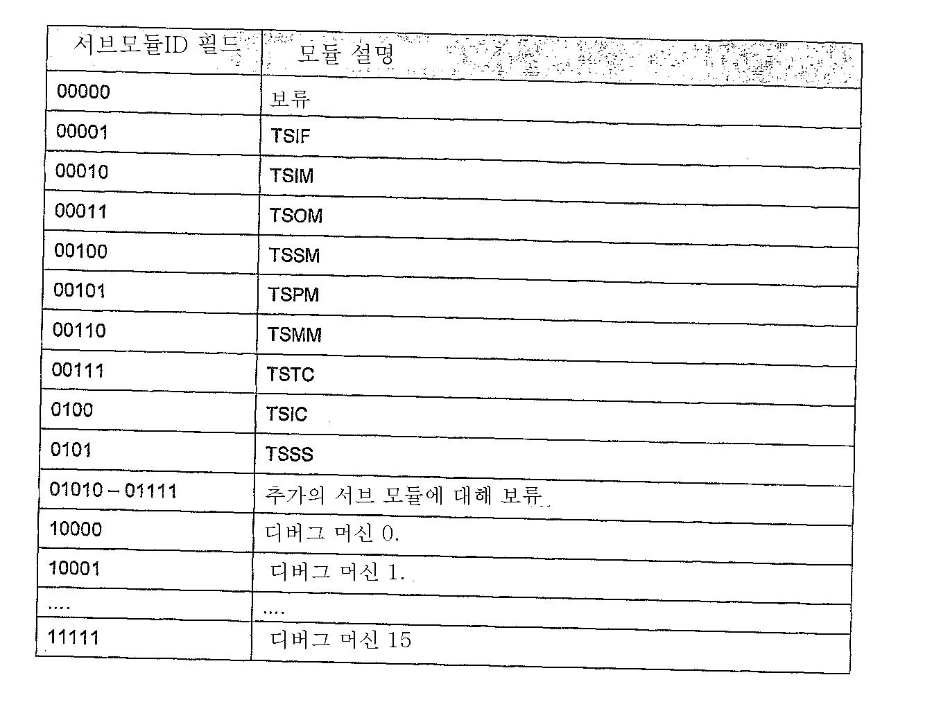 Figure 112012065693916-pat00001