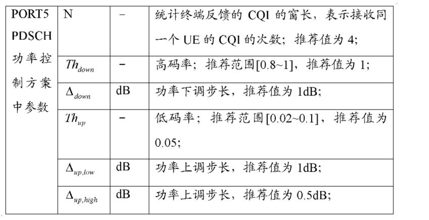 Figure CN102026351AD00101