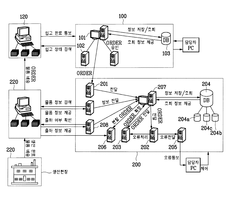 Figure R1020000072638