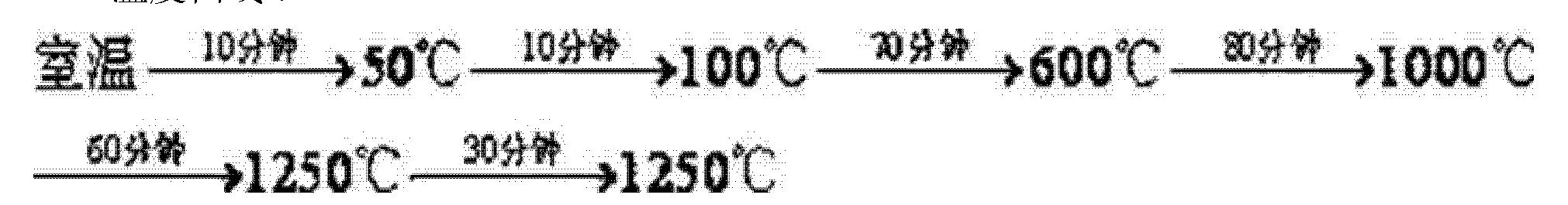 Figure CN103601488AD00071