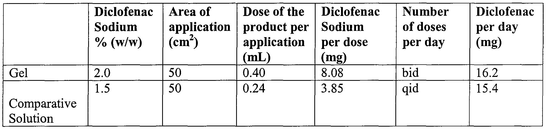 ciprofloxacin 500 mg tablets cost