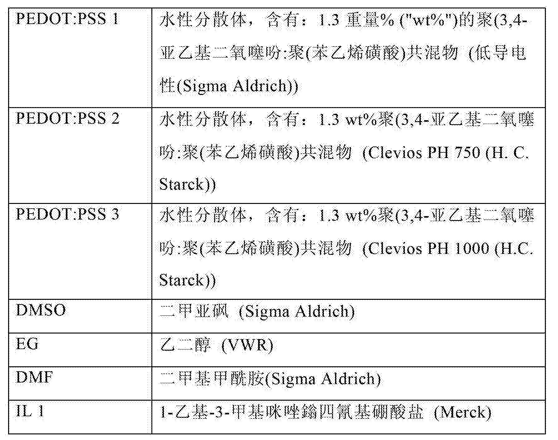 Figure CN103493145BD00311