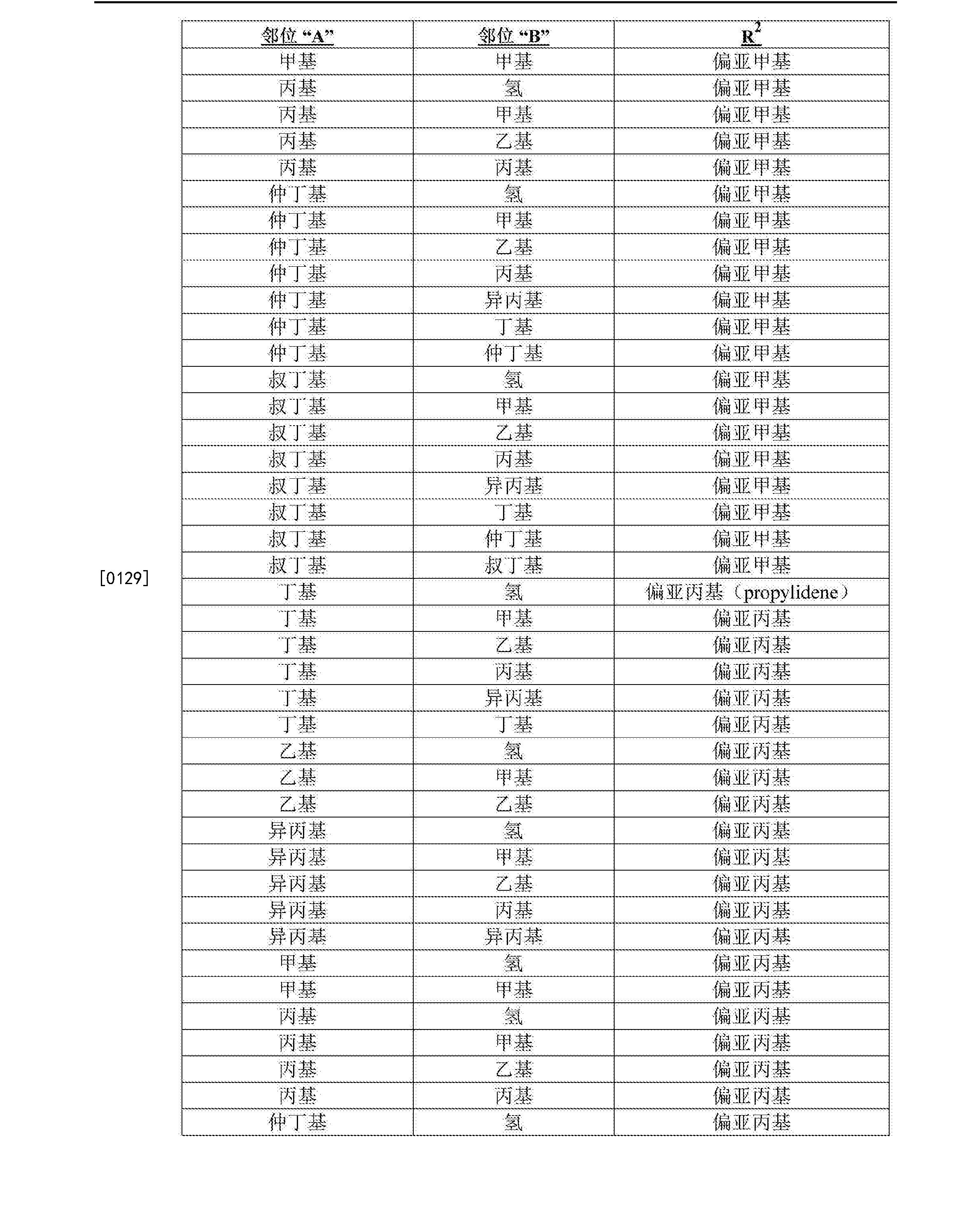 Figure CN104582671BD00271