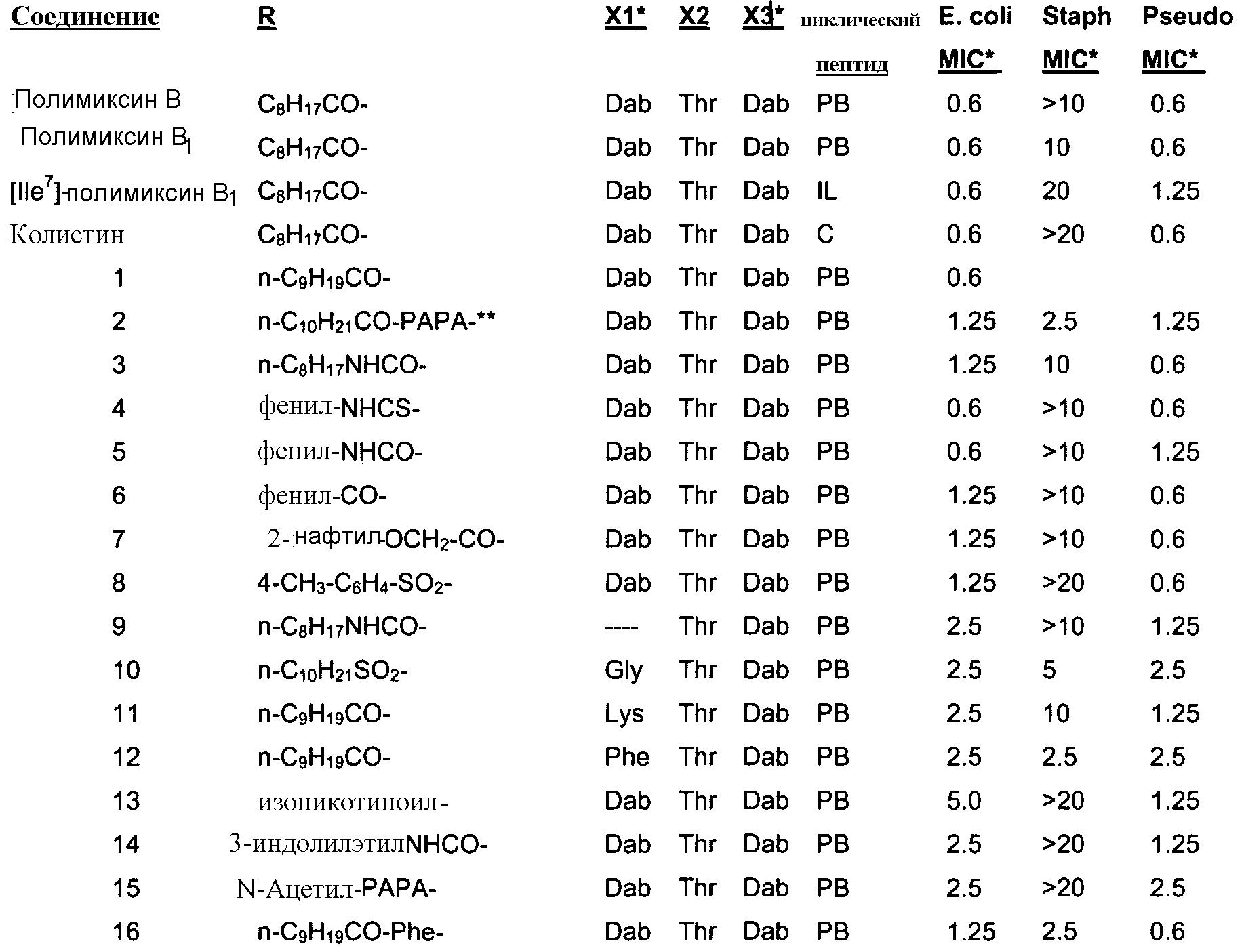 Figure 00000035