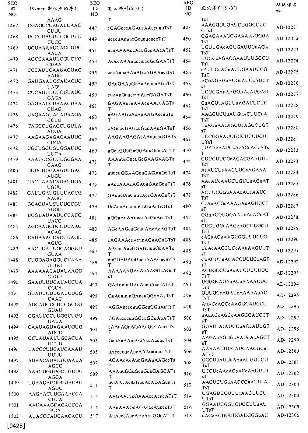 Figure CN102421900BD00751