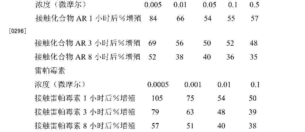 Figure CN104906087AD00331