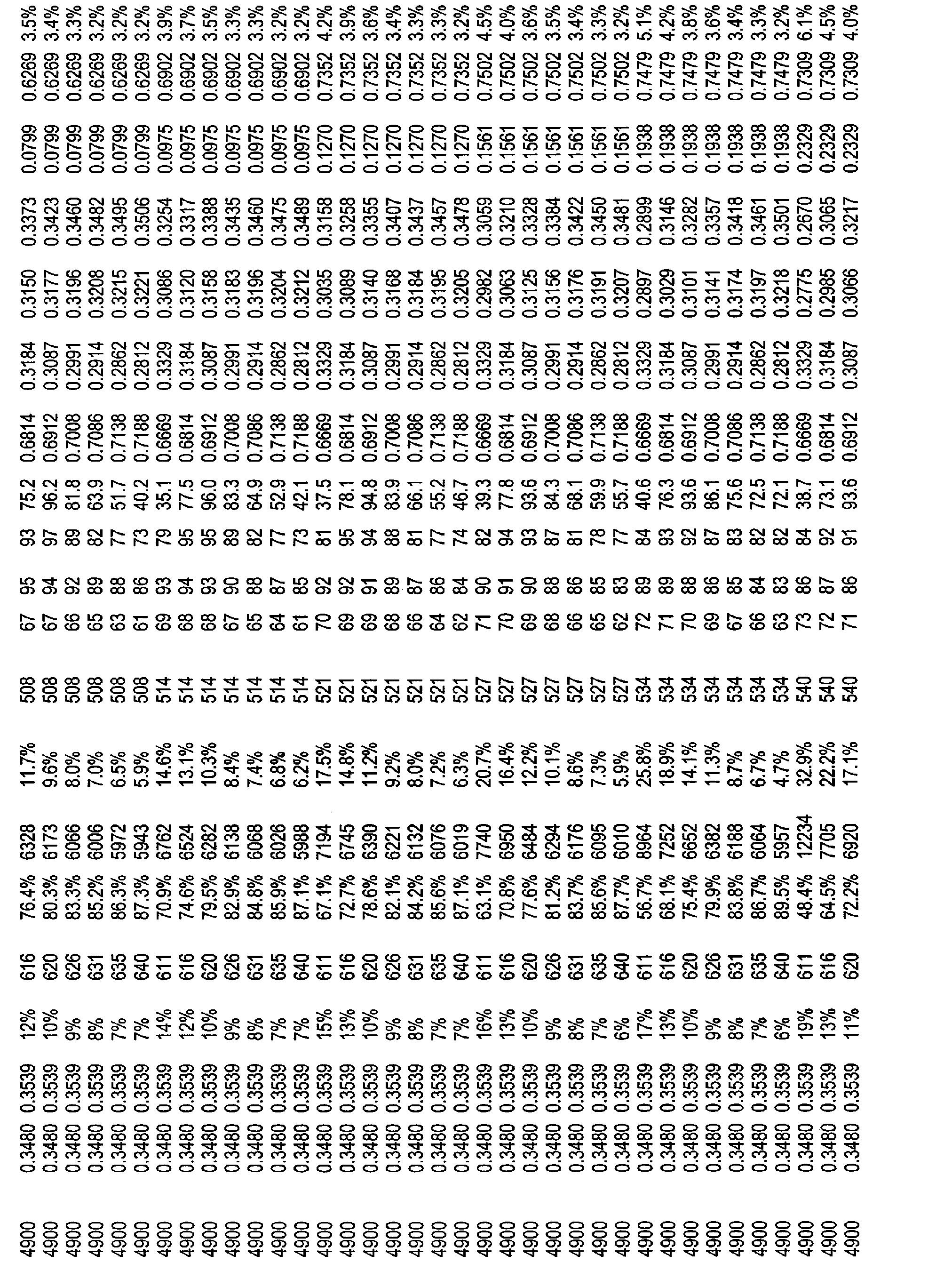 Figure CN101821544BD00681