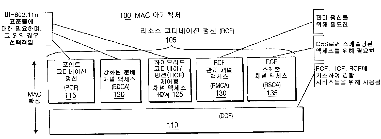Figure R1020050074504
