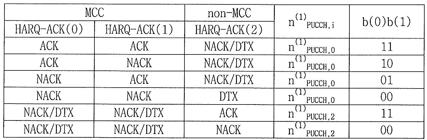 Figure PCTKR2011004432-appb-T000009