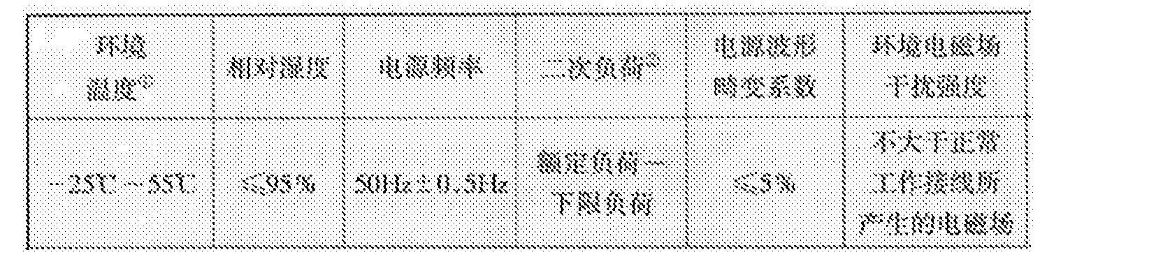 Figure CN105550499BD00294
