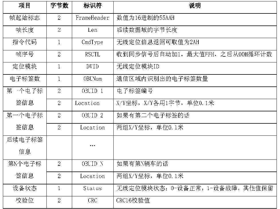 Figure CN104574540AD00112