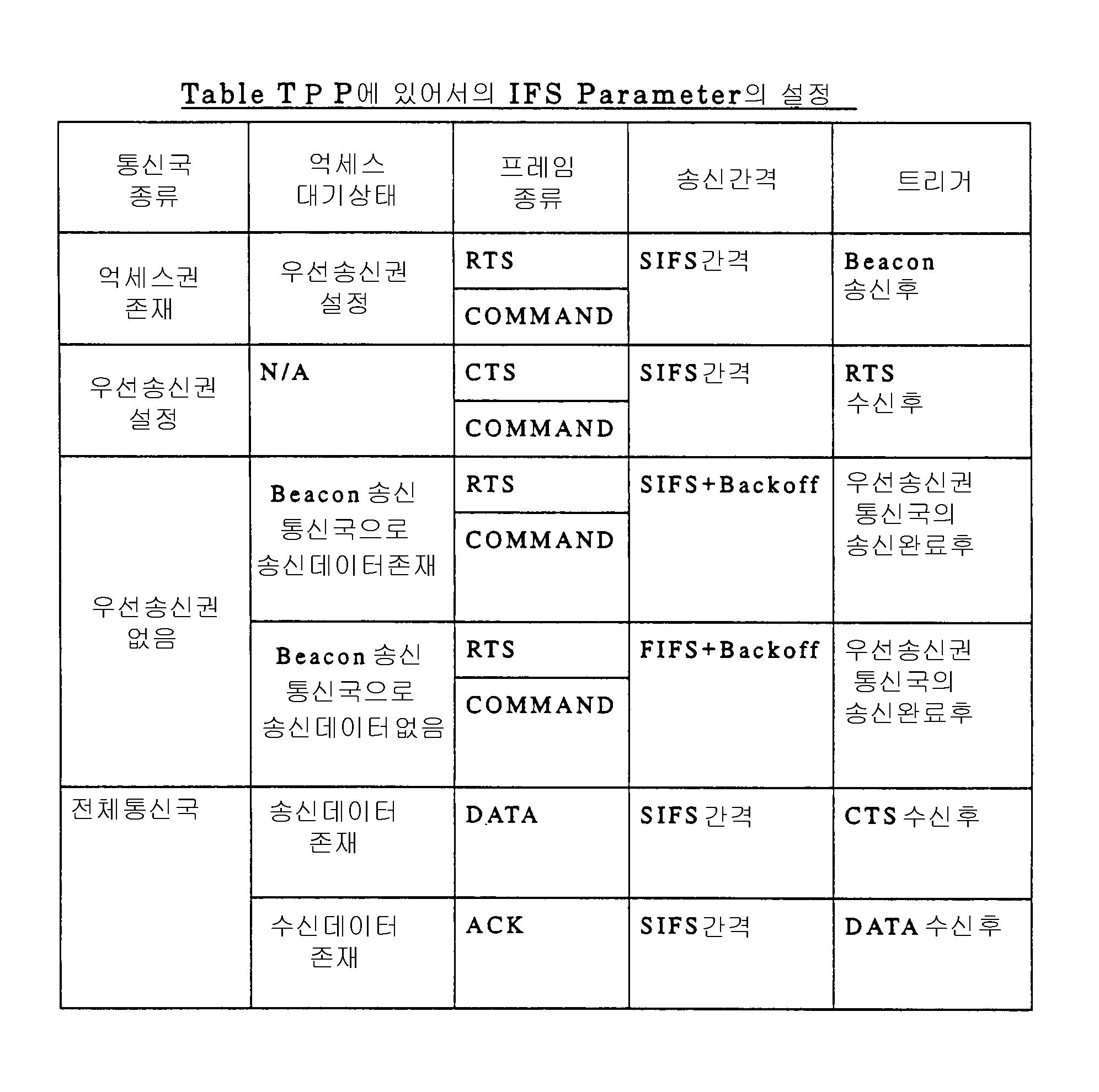 Figure 112004043109735-pct00003