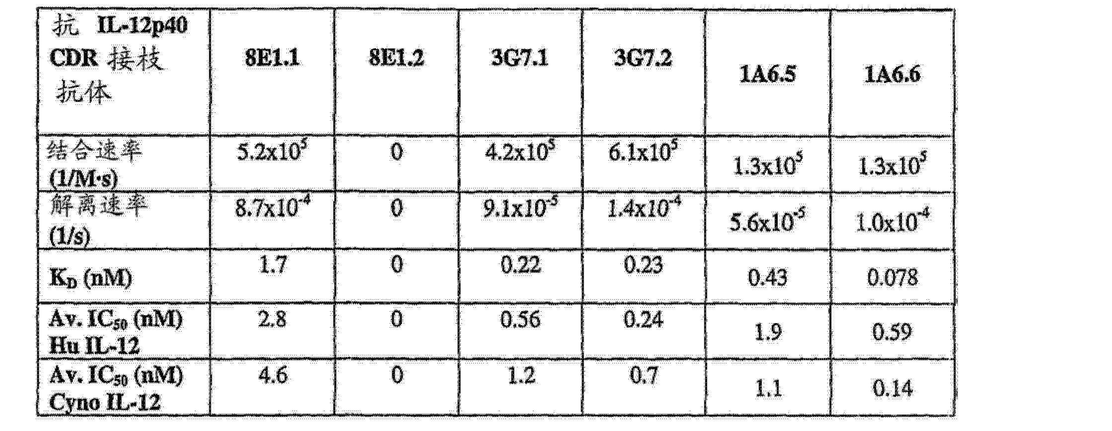 Figure CN103145838AD00771