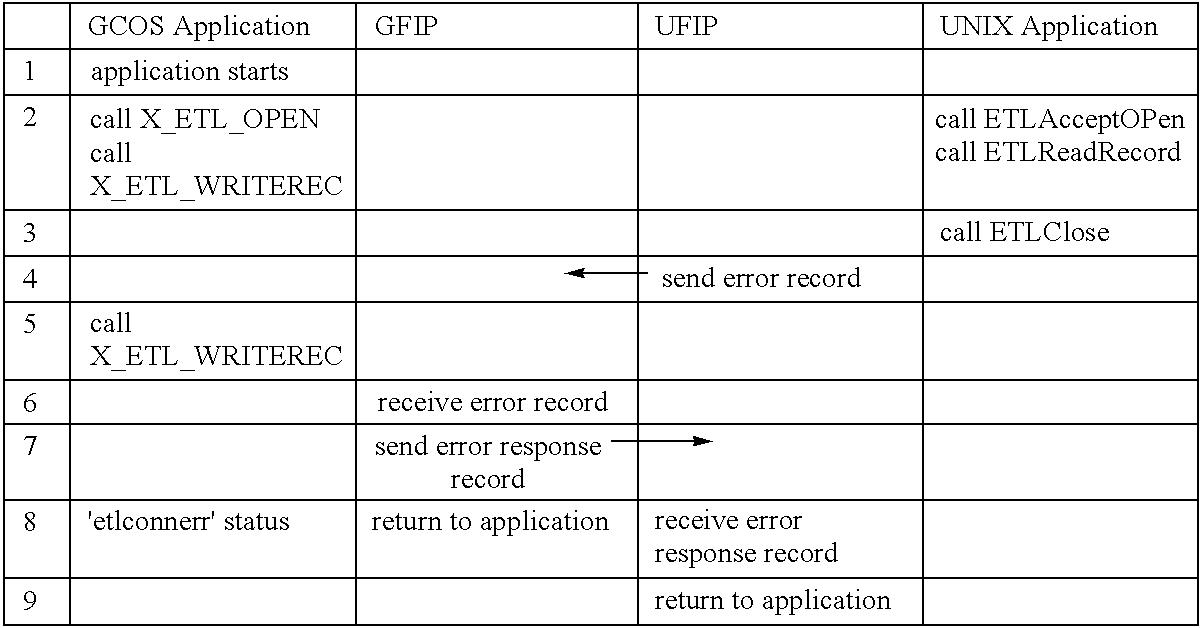Figure US07024467-20060404-C00004
