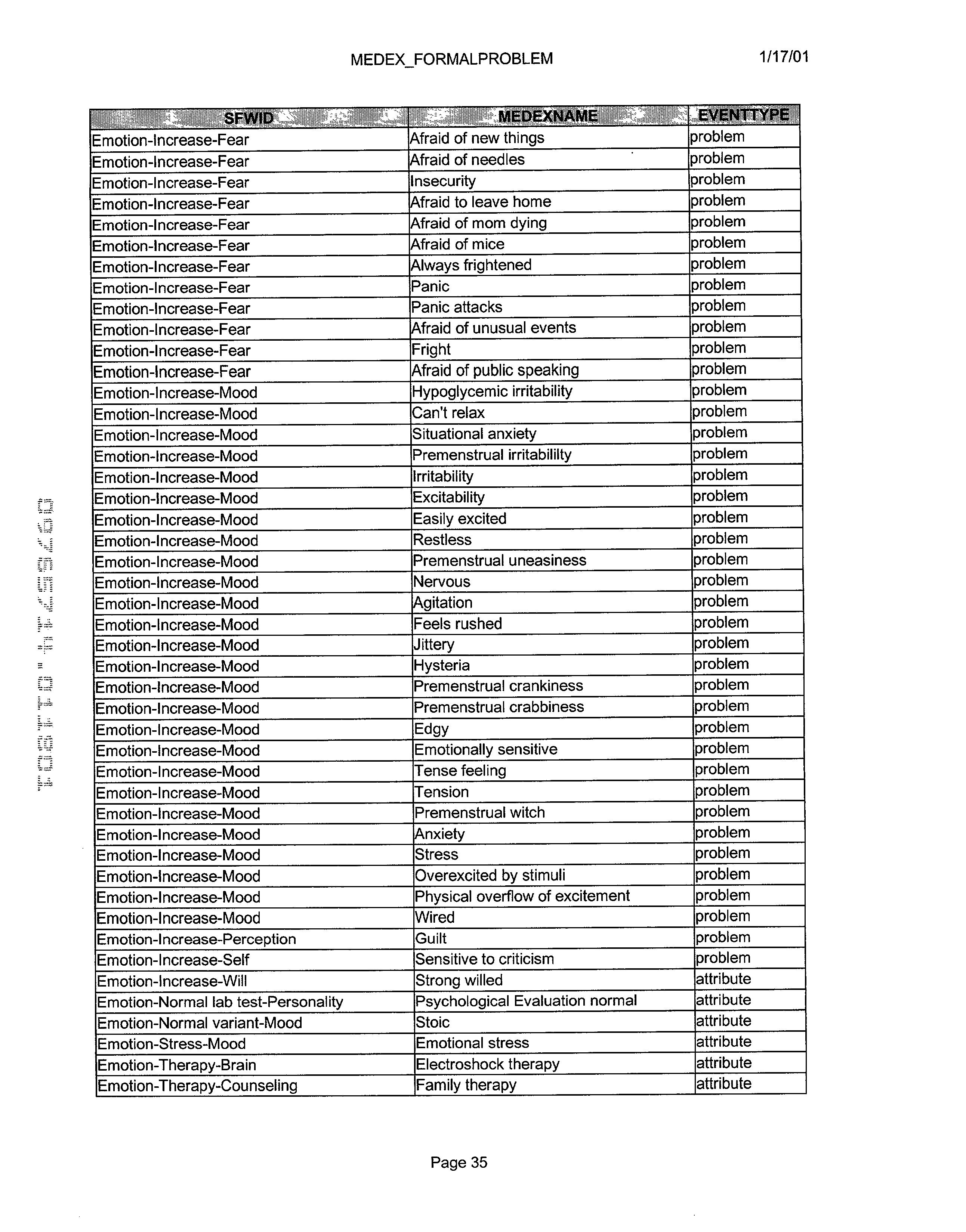 Figure US20030061072A1-20030327-P00764