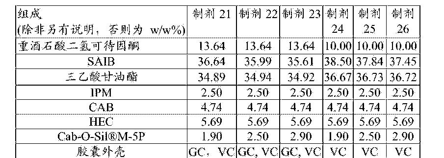 Figure CN105120659AD00932