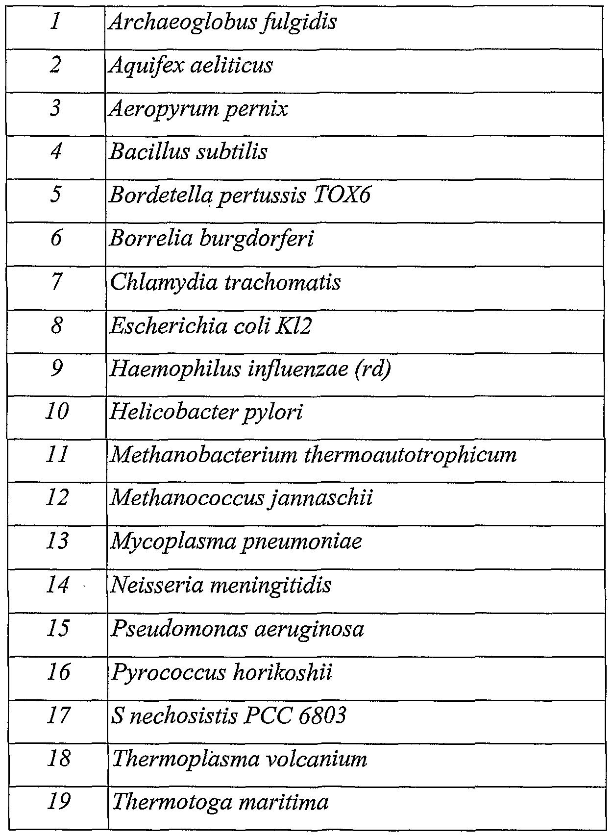 Of Gene Biodiverse Fragment Wo2004074479a1 Methods Constructing nN8v0mw