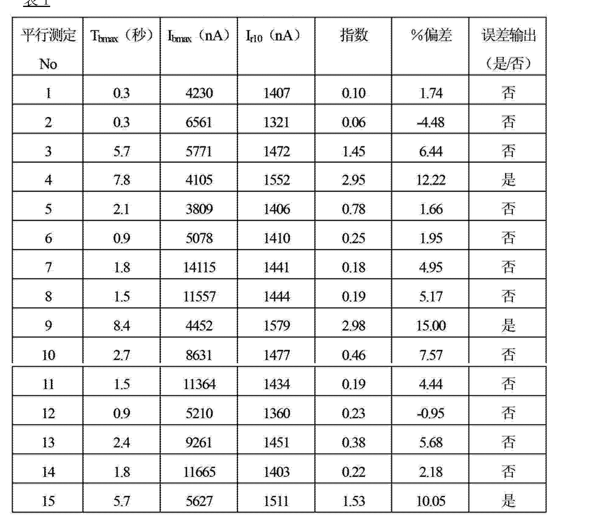 Figure CN1558224BD00131