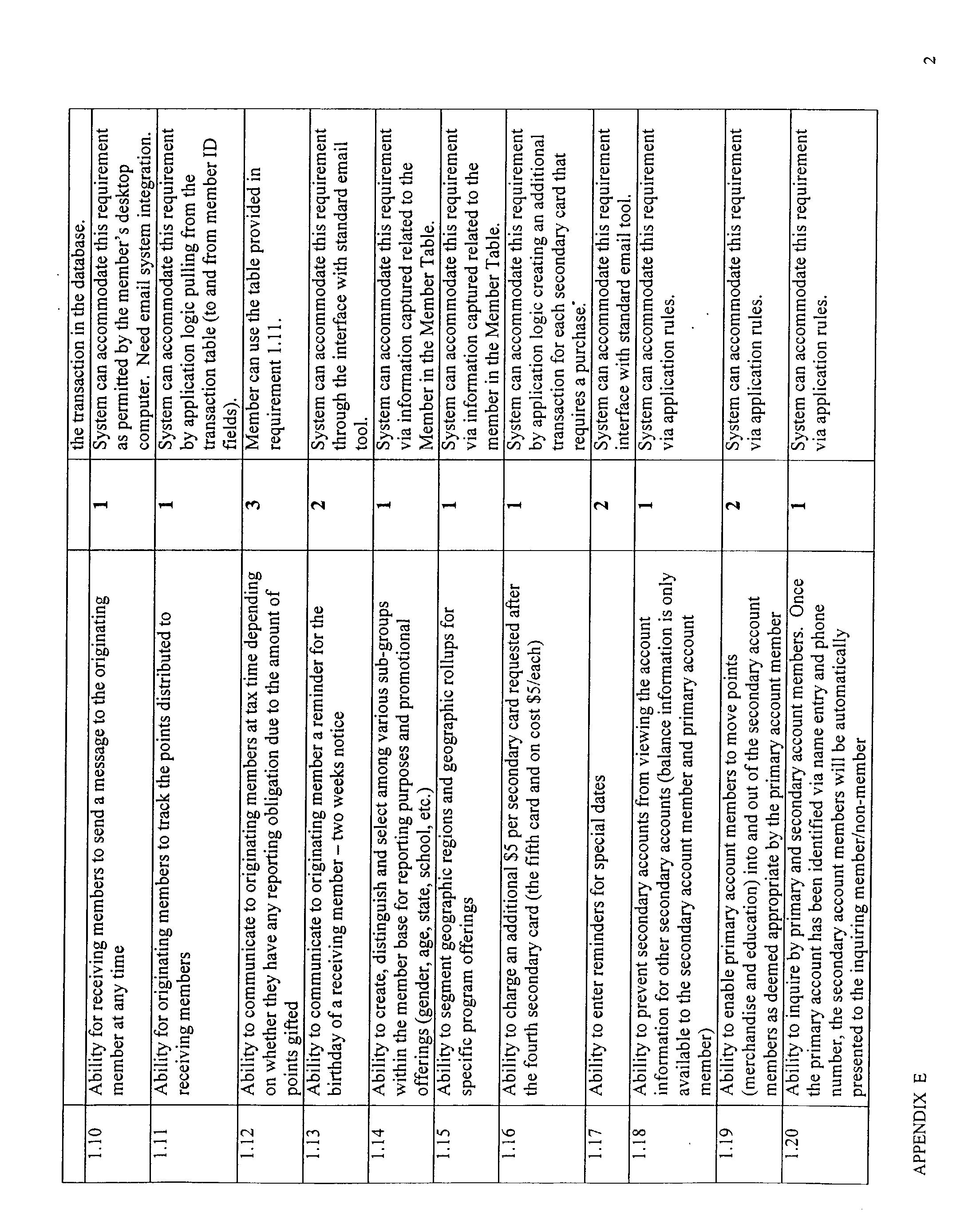Figure US20030023491A1-20030130-P00040