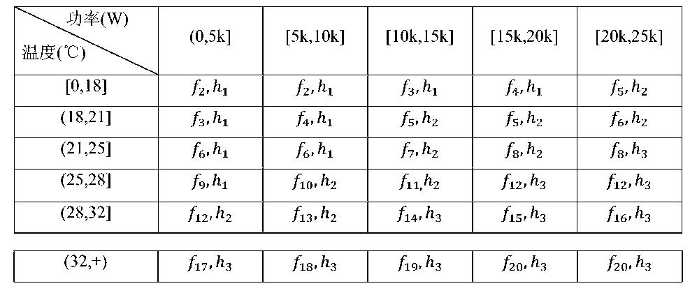 Figure CN104566816AC00022