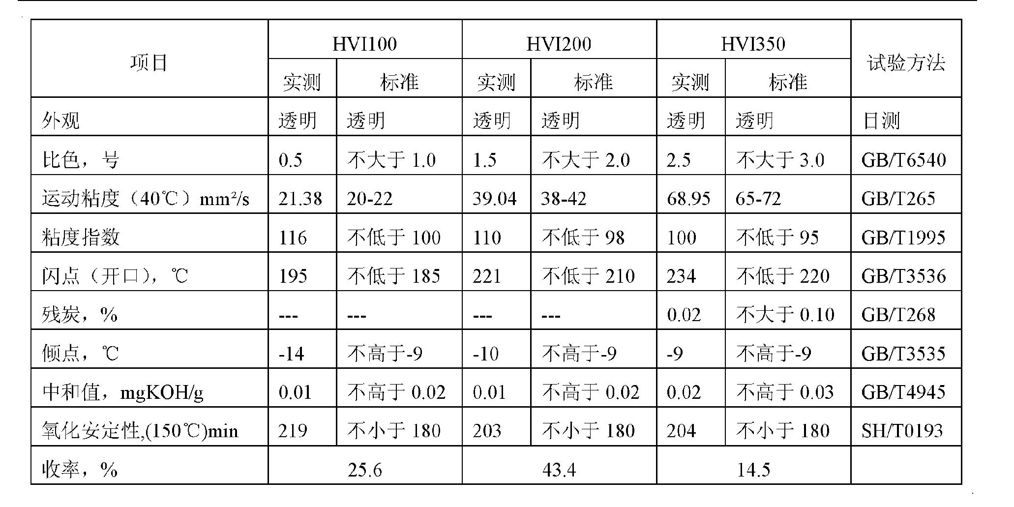 Figure CN102504933BD00061