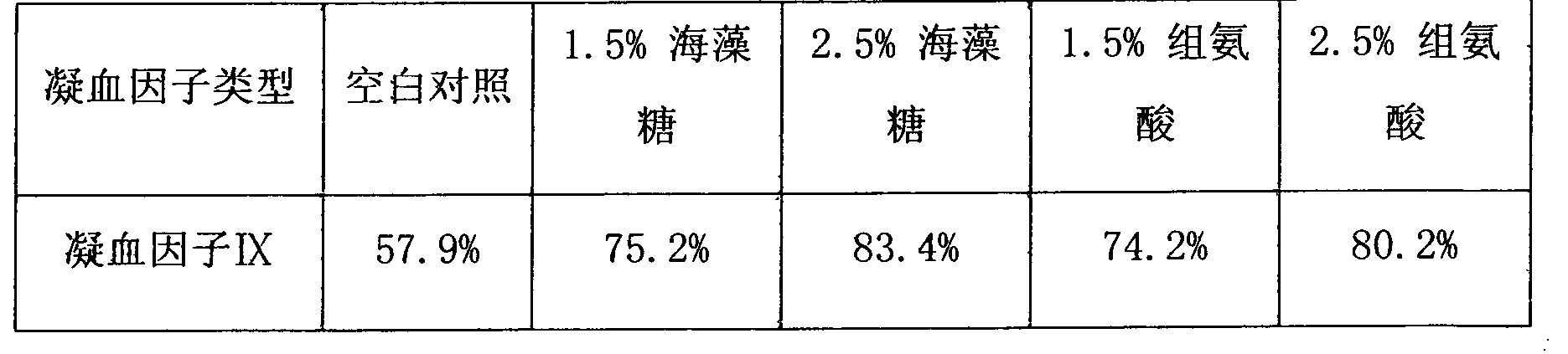 Figure CN102416171BD00051