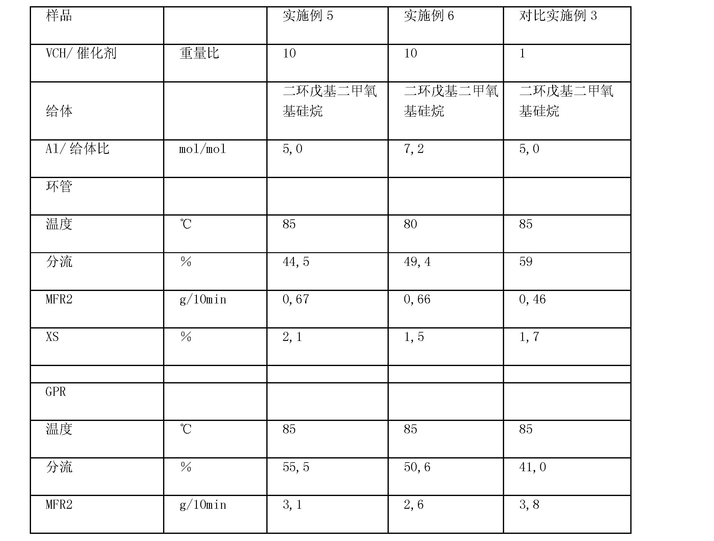 Figure CN101326237BD00161