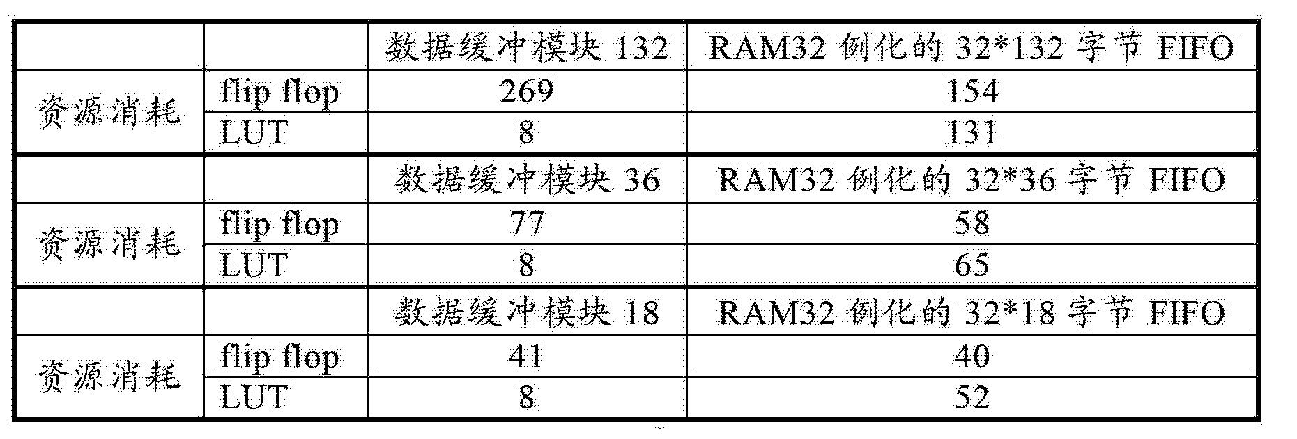 Figure CN104102473AD00051