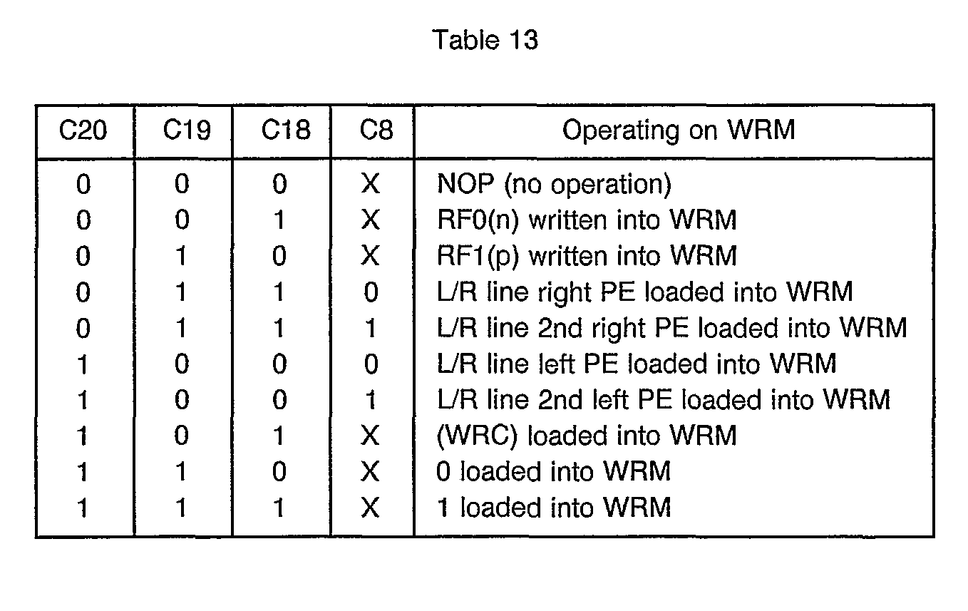 Ep0428269a2 instruction generator architecture for a video signal and c8 as shown in table 13 additionally the data taken from lines r r2 l and l2 can be from 1 of 4 sources within the selected near neighbor 160 keyboard keysfo Image collections