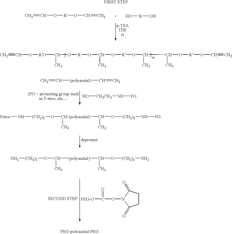 Figure US20060235084A1-20061019-C00050