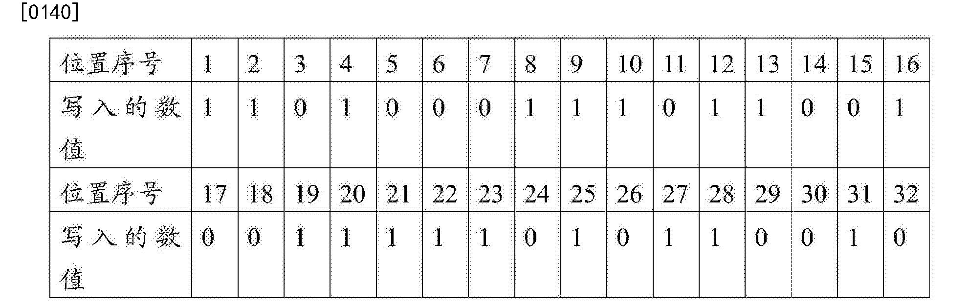 Figure CN104658608BD00171