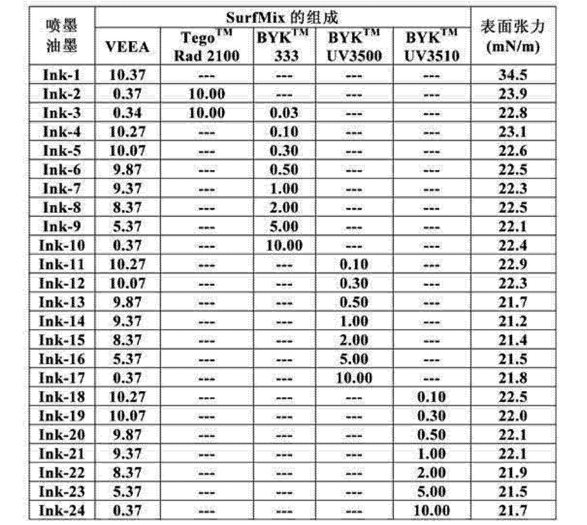 Figure CN104334359AD00231