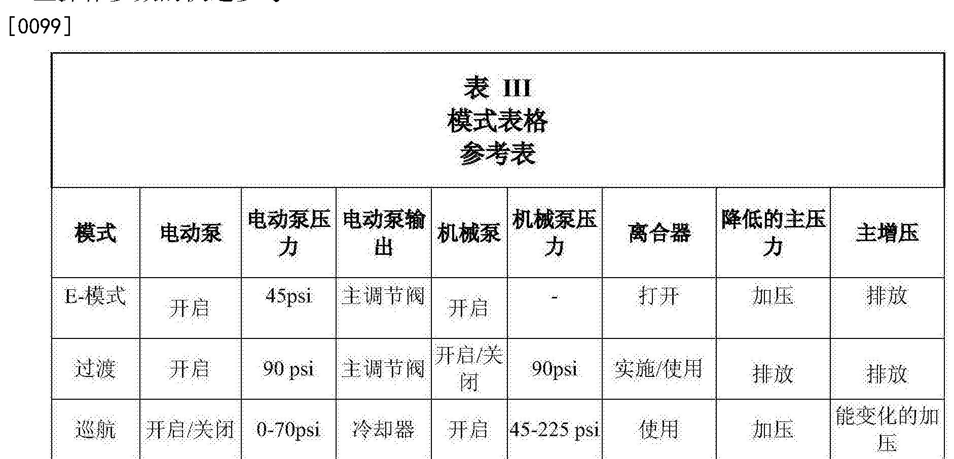 Figure CN103380044BD00161