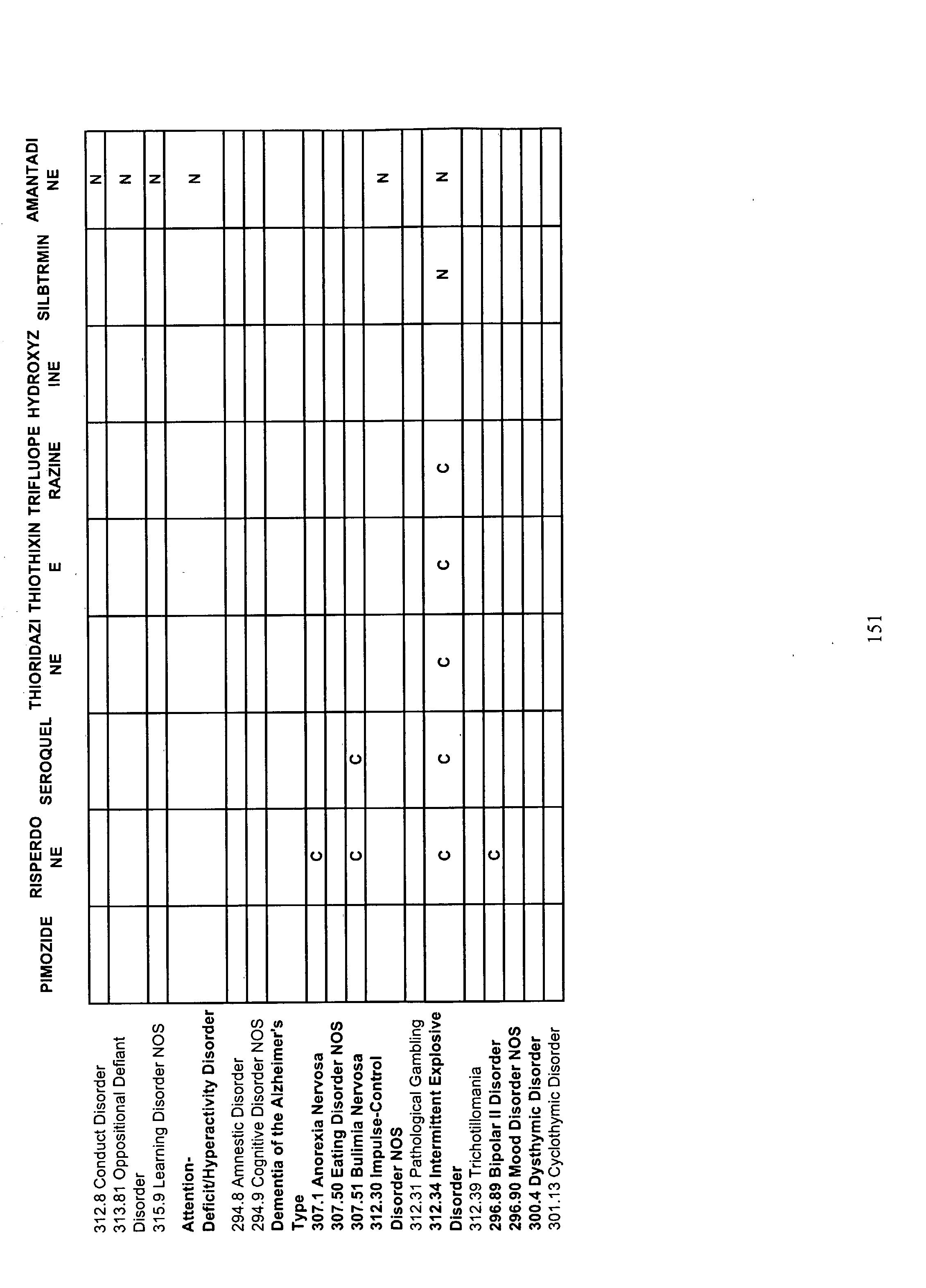 Figure US20030135128A1-20030717-P00022