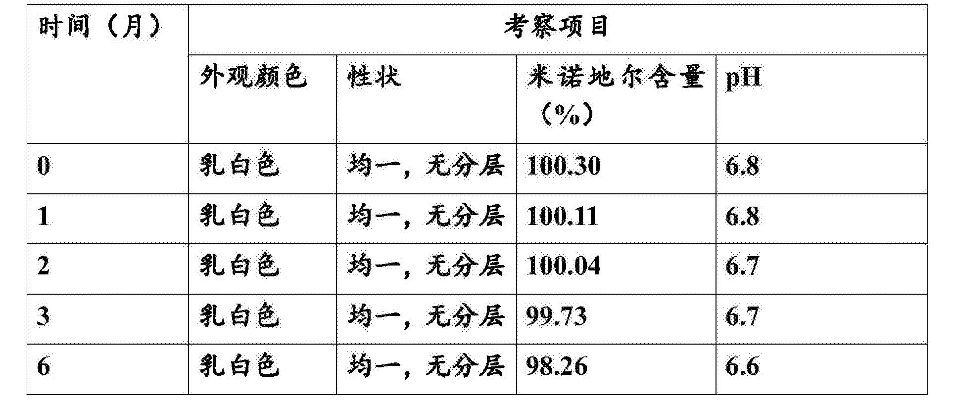Figure CN107281185AD00111
