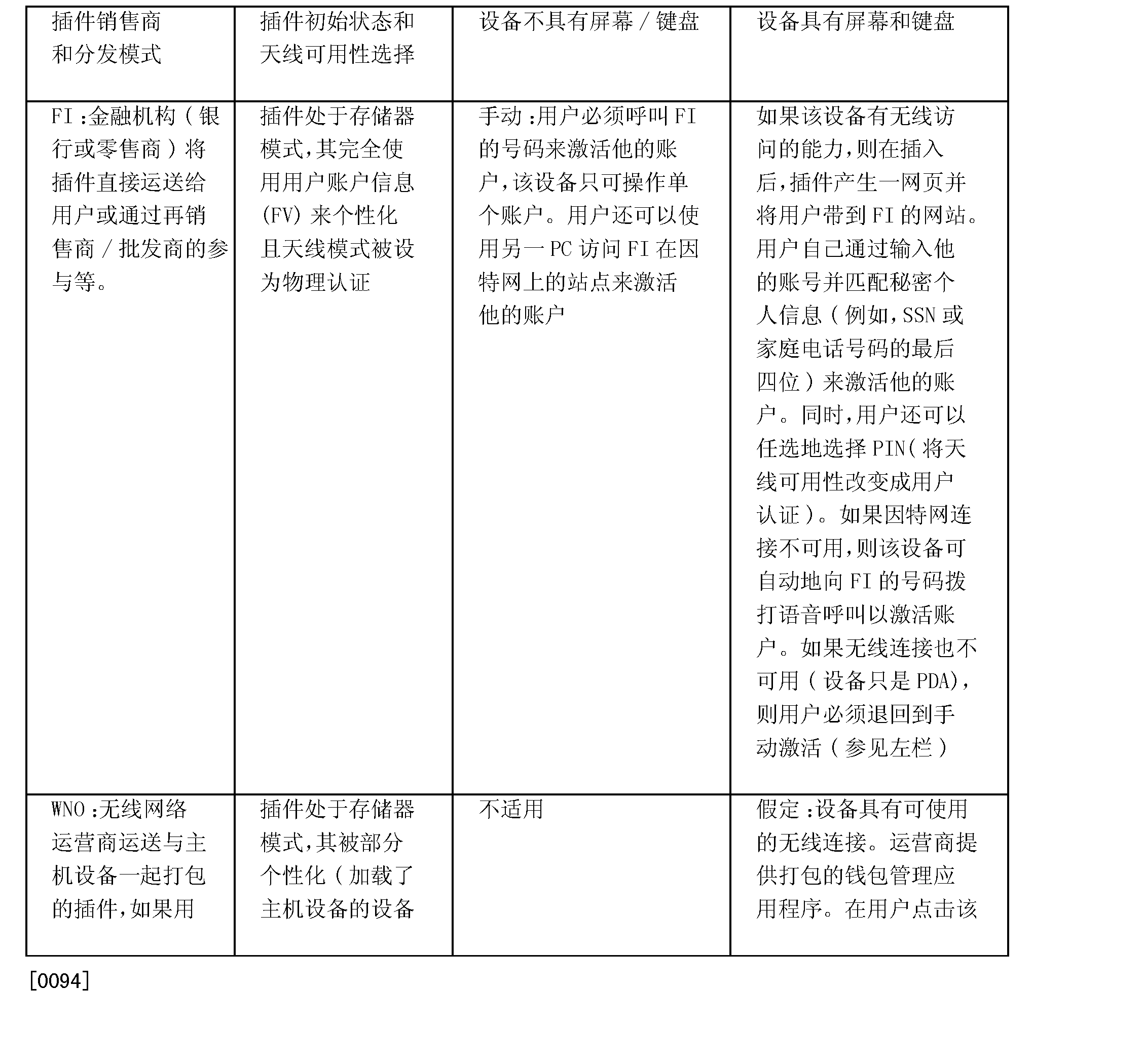 Figure CN101809977BD00251